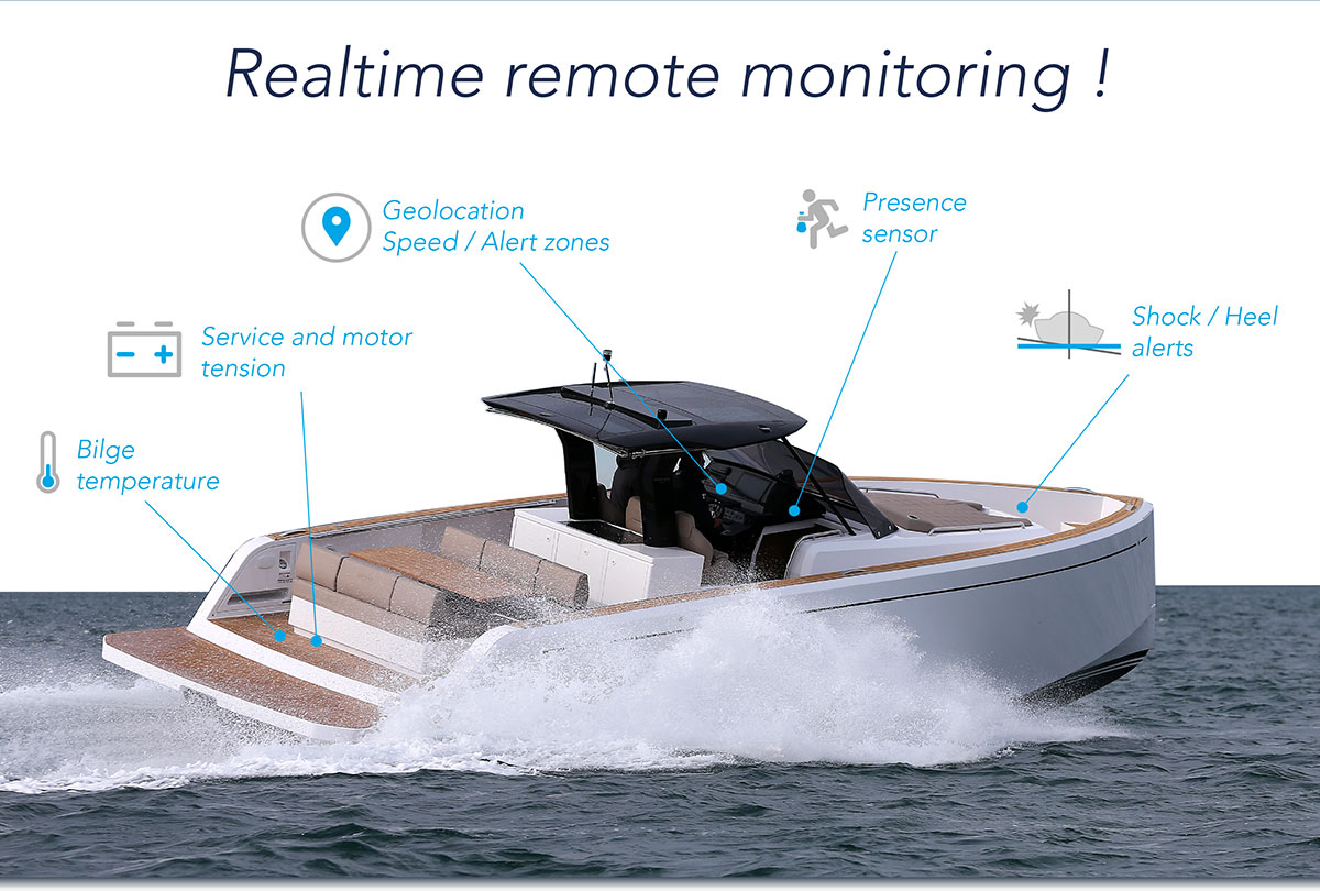Boat Monitoring With NauticSafe